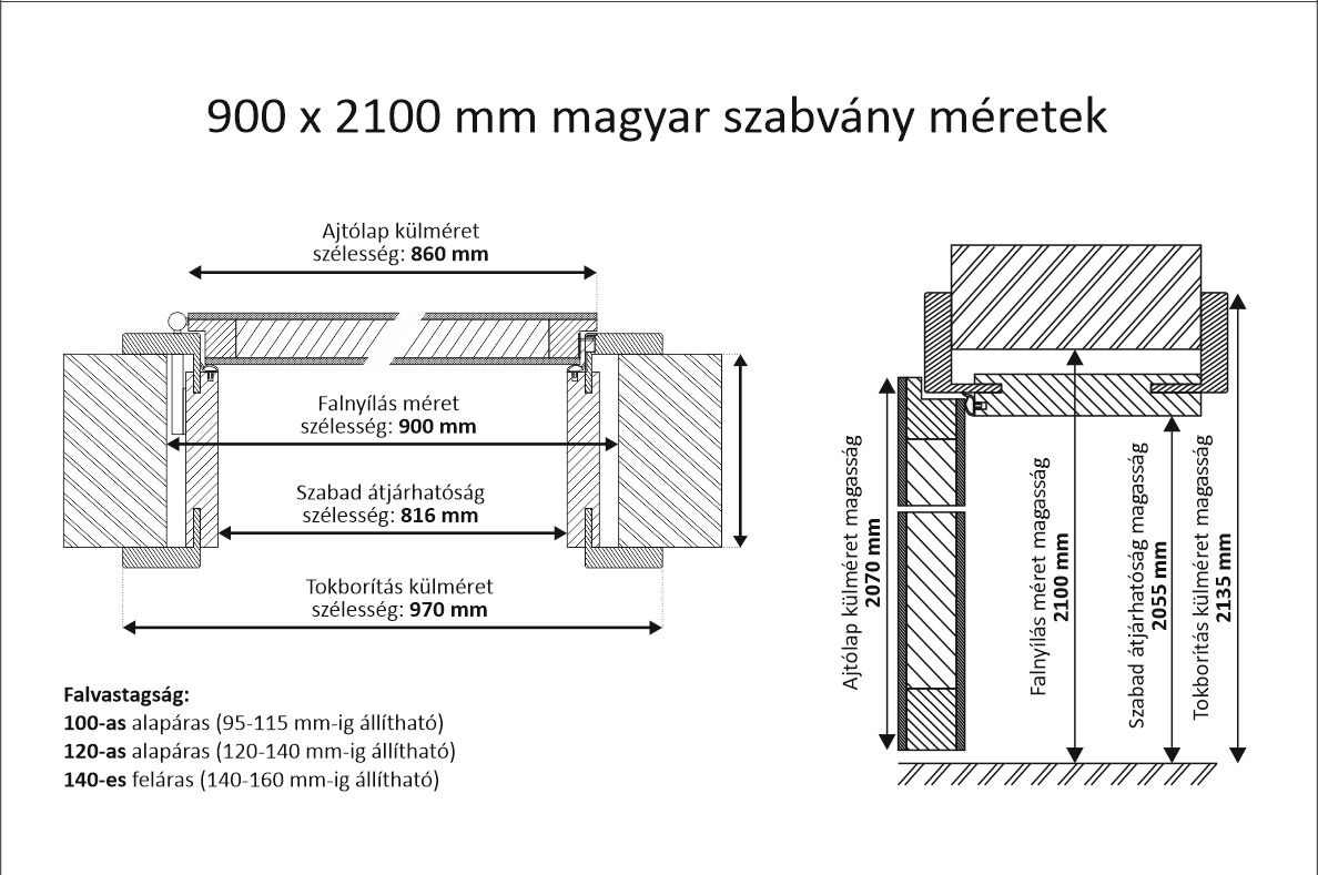 900 mm x 2100 mm szabvány méret